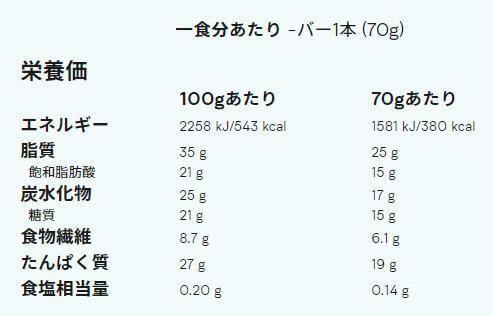 protein_choco_seibun